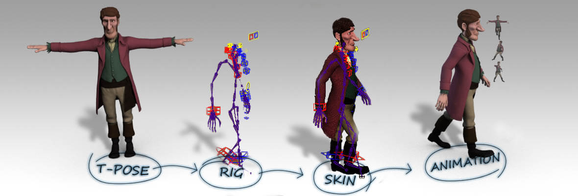 3D Character Rigging Animation Studio